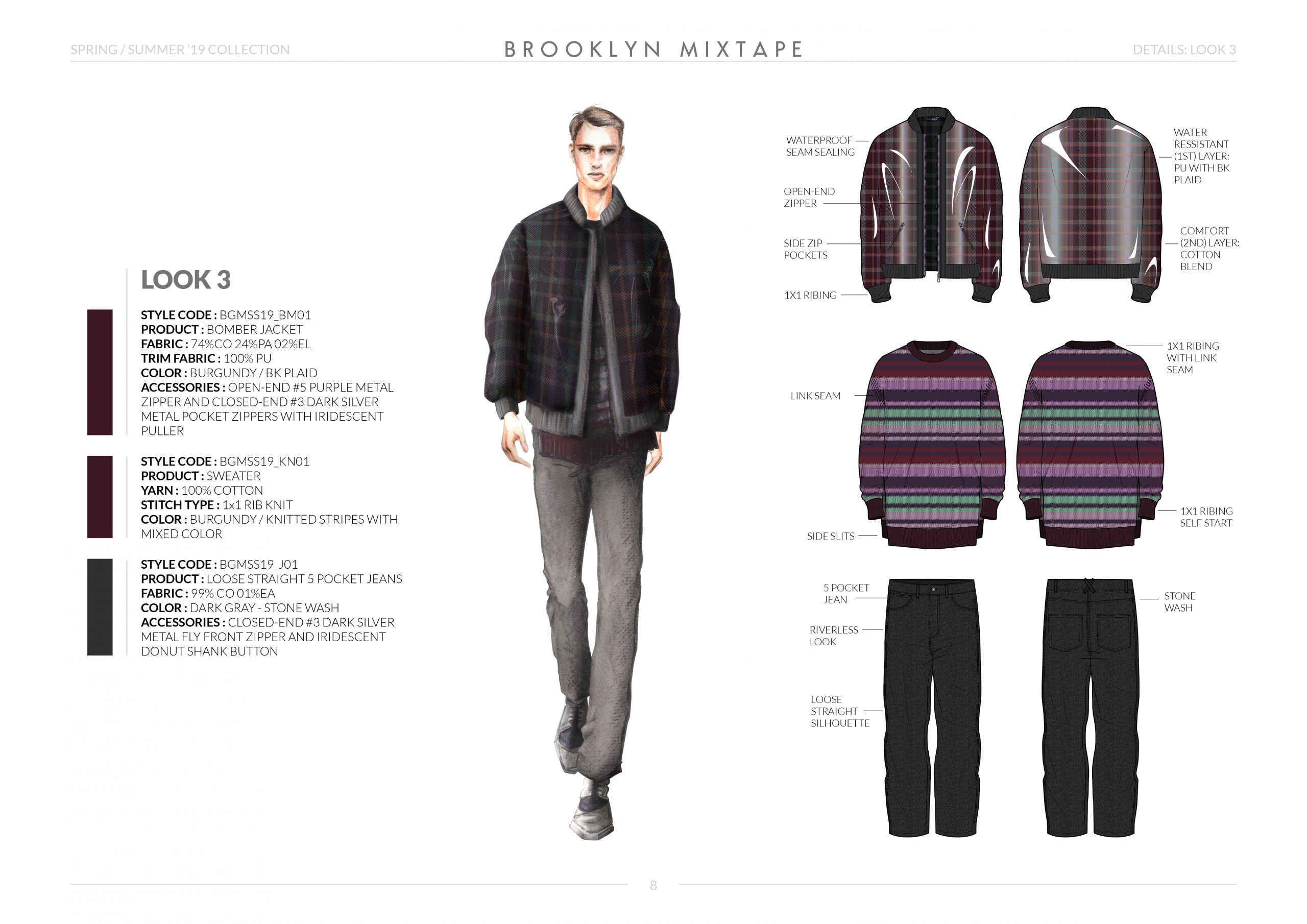 Spring-Summer-19 Mens Collection Details: Look 3