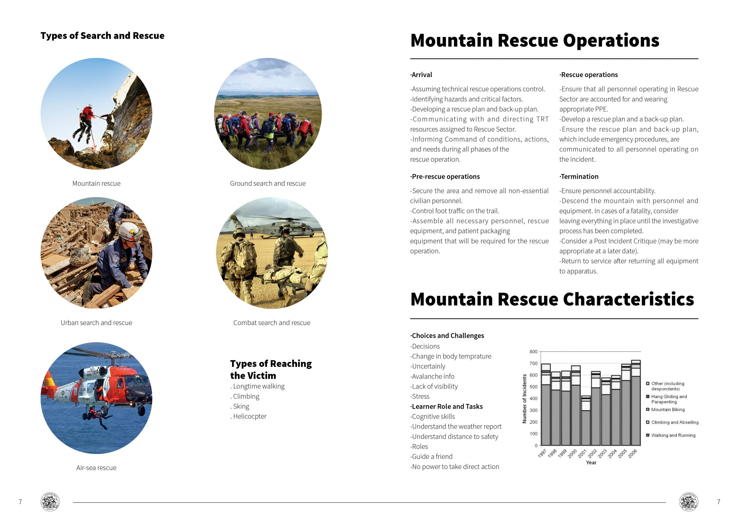 Rhea Project - Mountain Search and Rescue Outfit Designs - Environment Definition