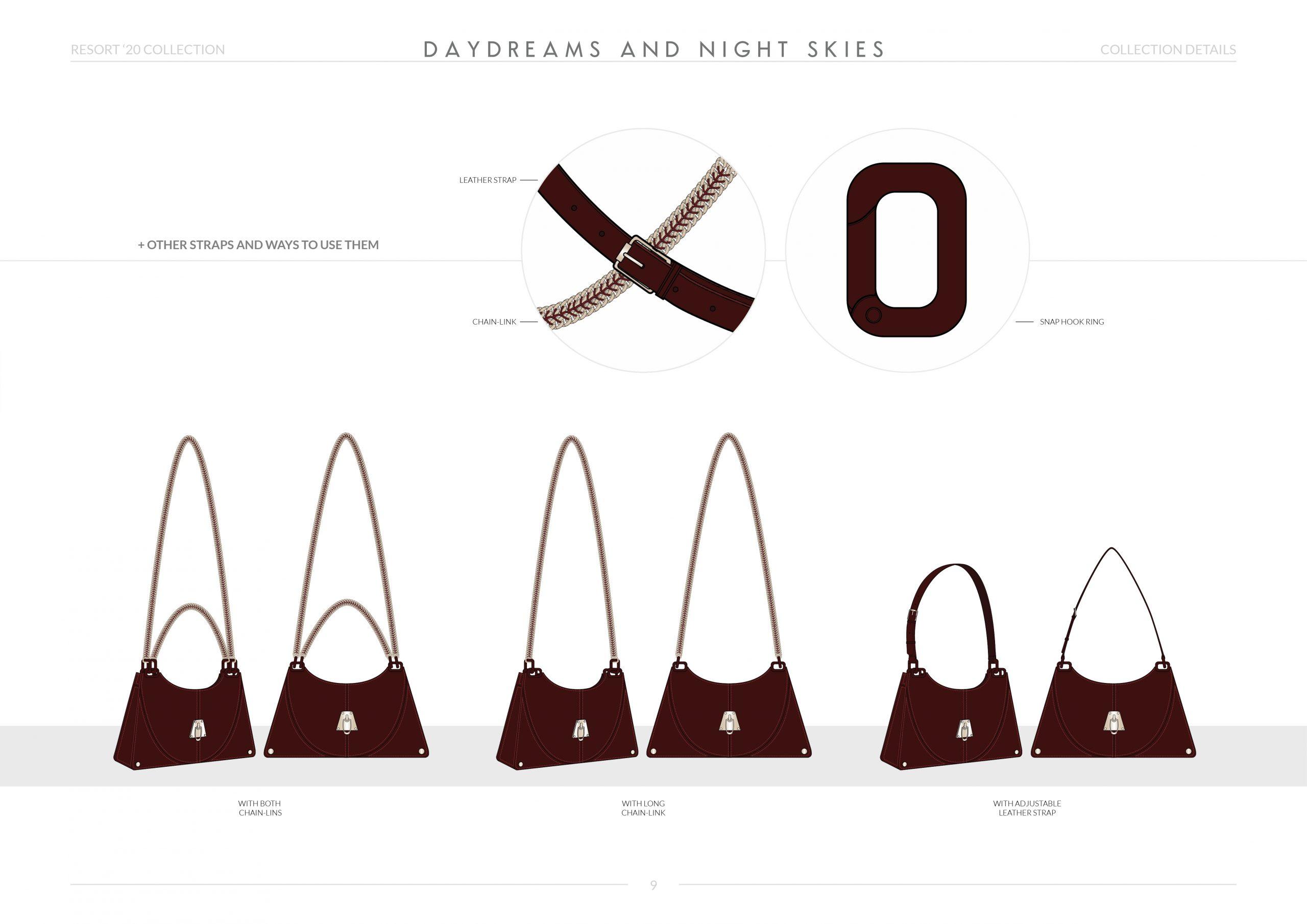 Resort-20 Womens Handbag Collection Details: Style 3