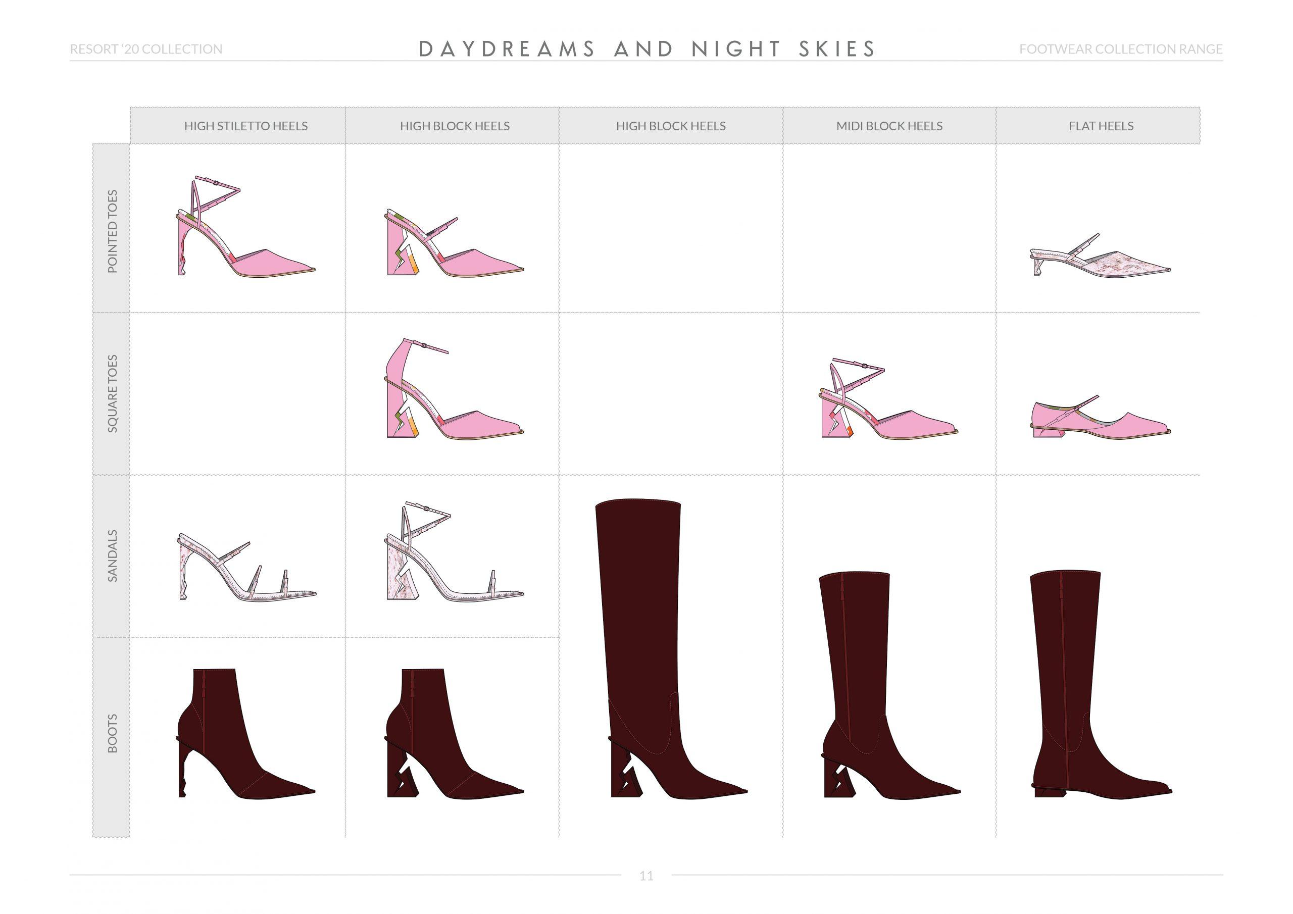 Resort-20 Womens Footwear Collection Range