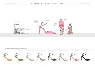 Resort-20 Womens Footwear Collection Details: Style 1