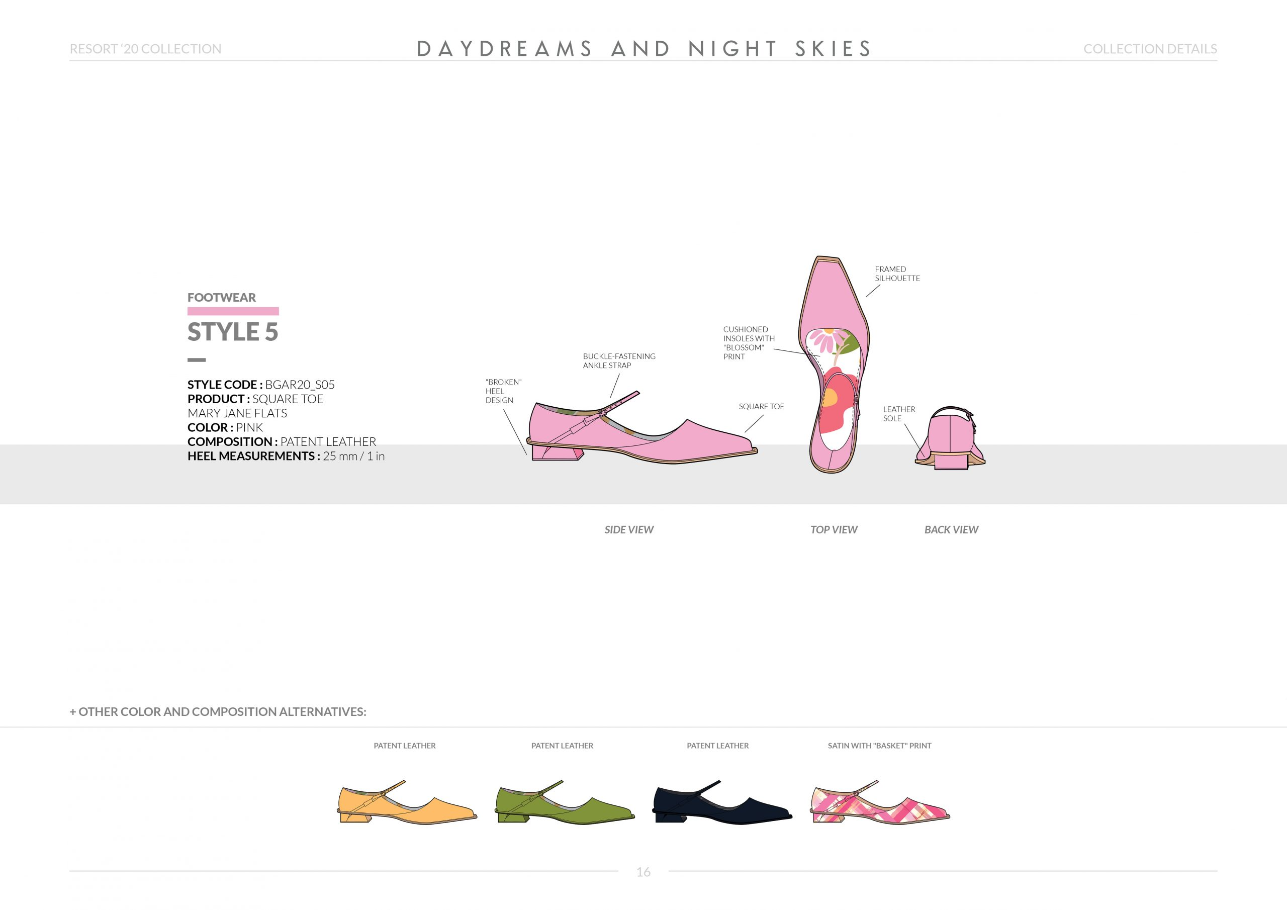 Resort-20 Womens Footwear Collection Details: Style 5