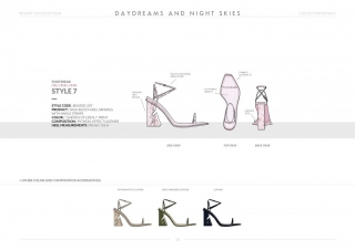 Resort-20 Womens Footwear Collection Details: Style 7