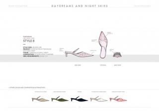 Resort-20 Womens Footwear Collection Details: Style 8