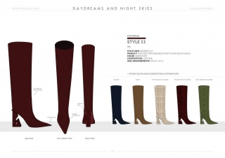 Resort-20 Womens Footwear Collection Details: Style 11