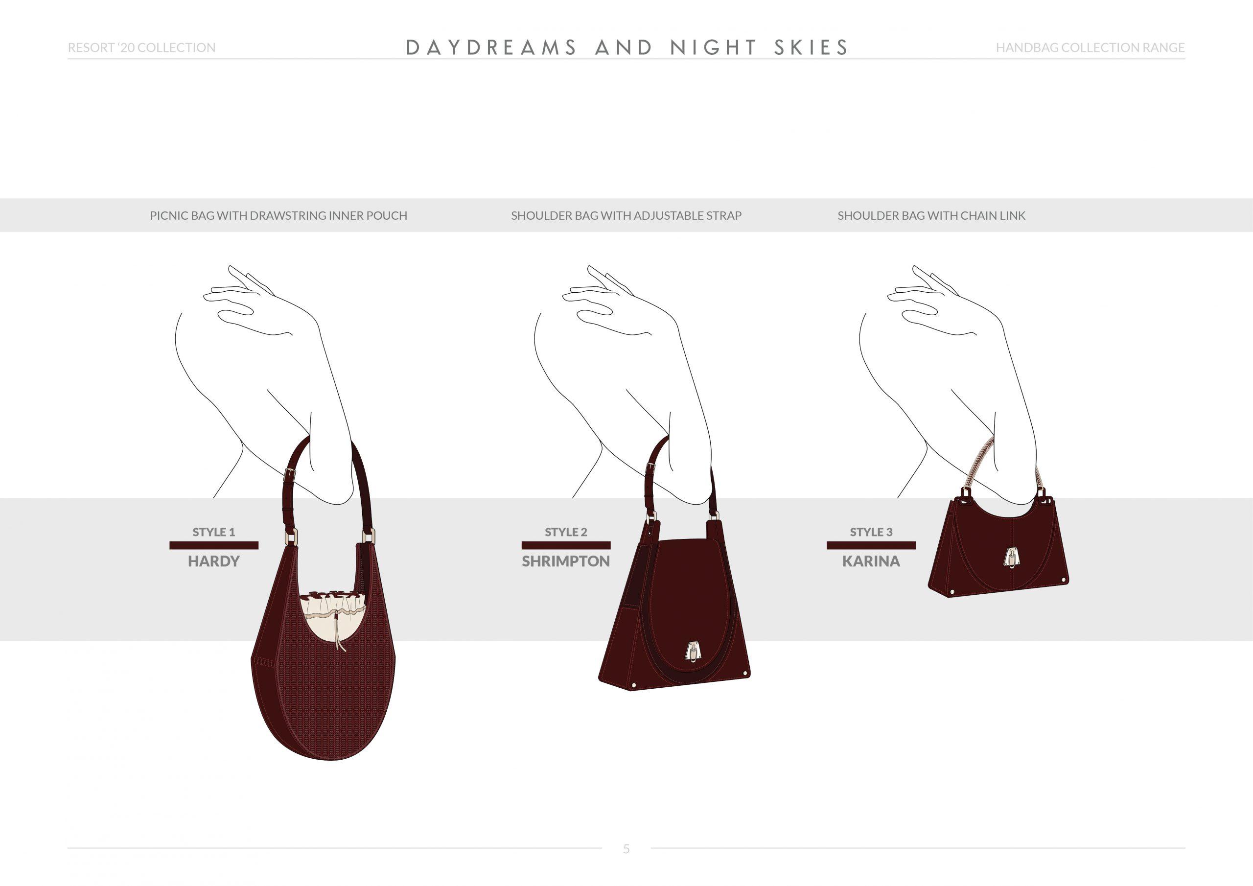 Resort-20 Womens Handbag Collection Range